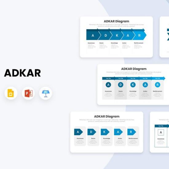 ADKAR Infographics