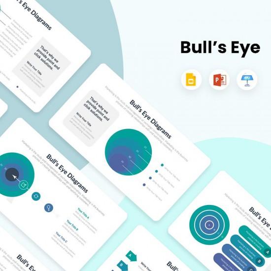Bulls Eye Diagrams