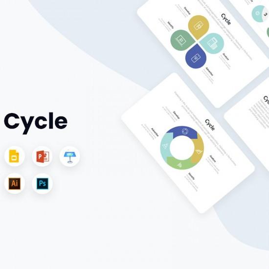 Cycle Infographics