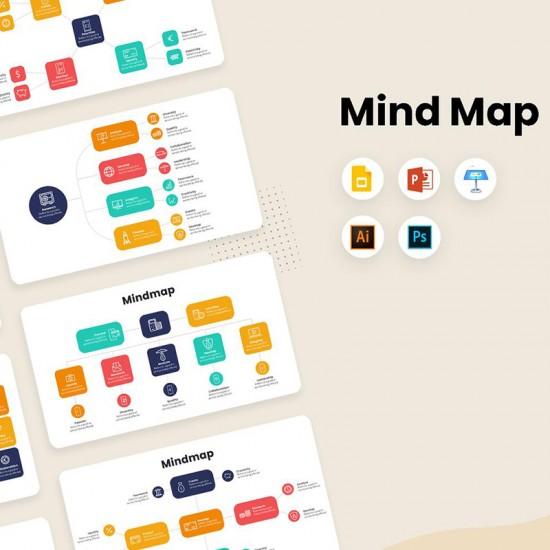 Mindmap Infographics