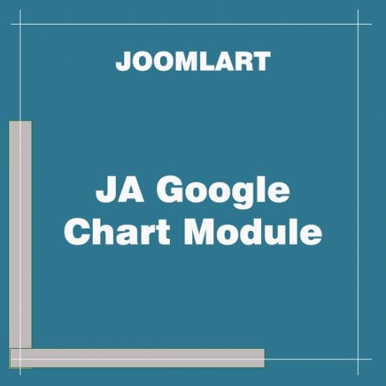 JA Google Chart Module