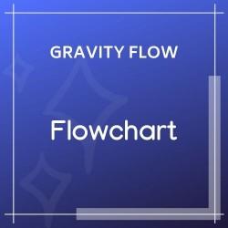 Gravity Flow Flowchart Extension 1.2